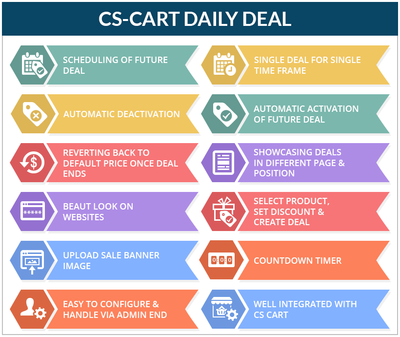 CS-Cart-Daily-Deal-Featured-Image.png