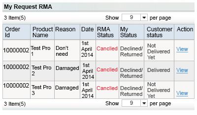 manage rma