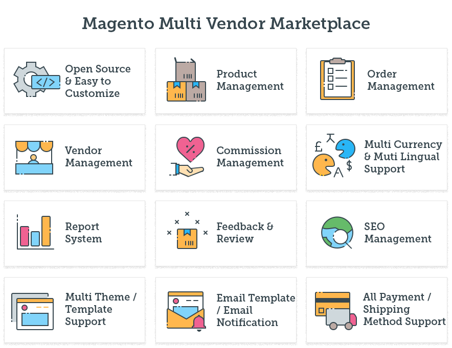 Magento_Marketplace_Multi_Vendor